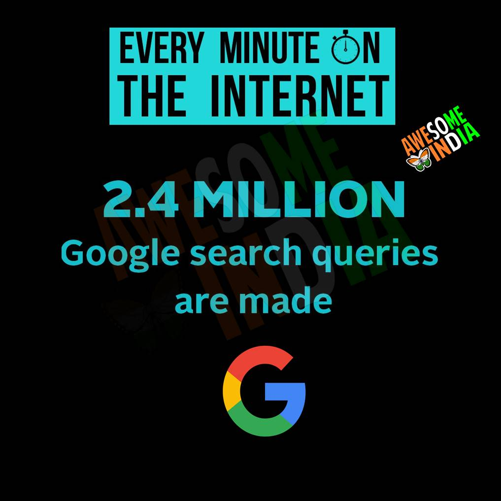 This Is How Much Happens On The Internet In Just 1 Minute