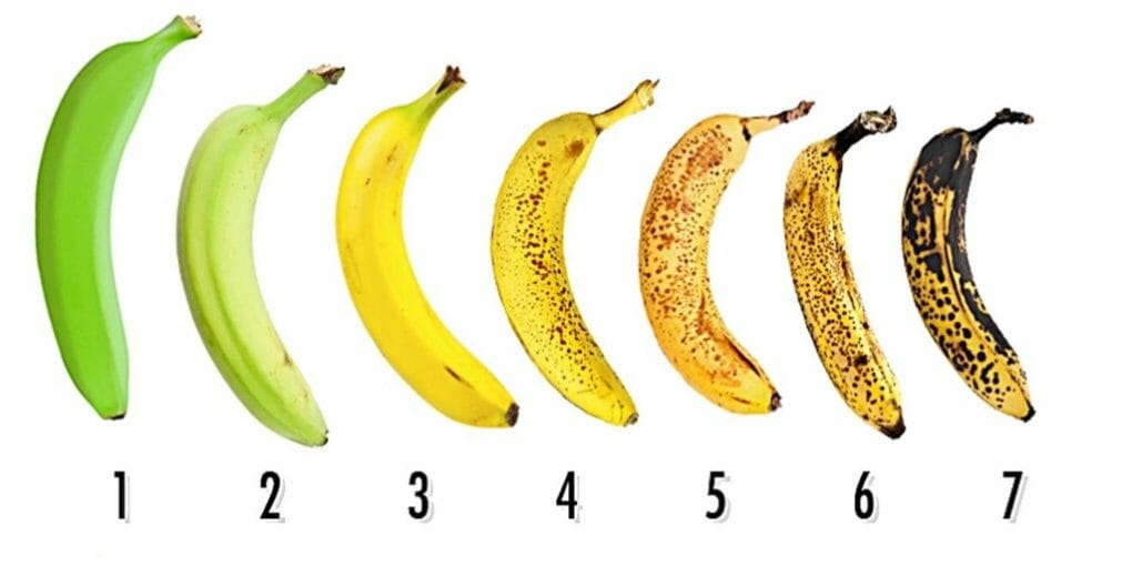 Why is lead nurturing like ripening bananas?